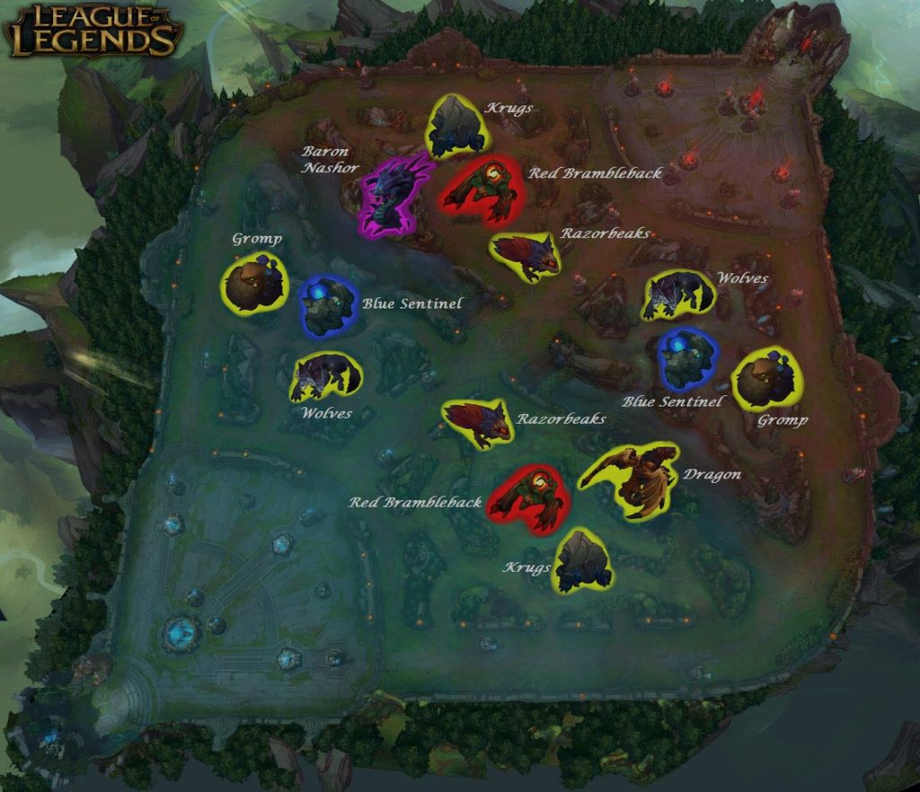 League of Legends Map major points